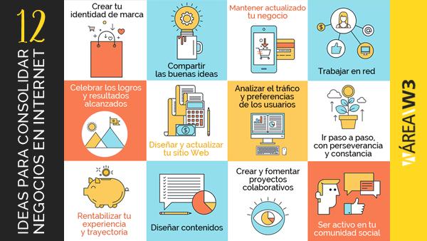 12 ideas para consolidar negocios en Internet